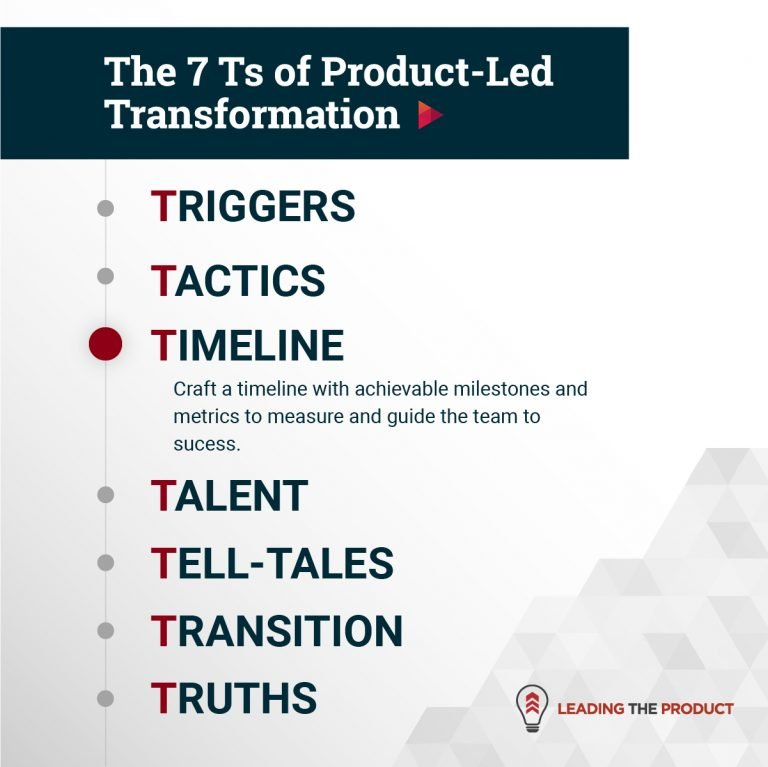 TIMELINE: The 7 Ts Of Product-Led Transformation