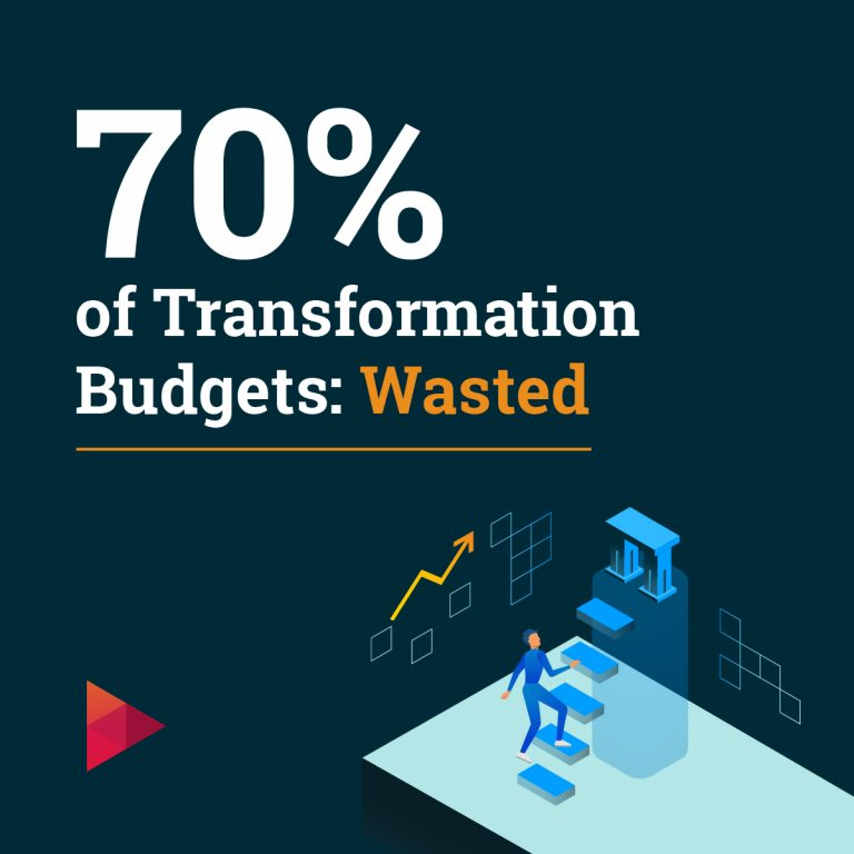 Your Digital Transformation Program Is Wasting Your Money